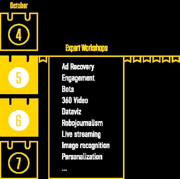 startups v4 2018
