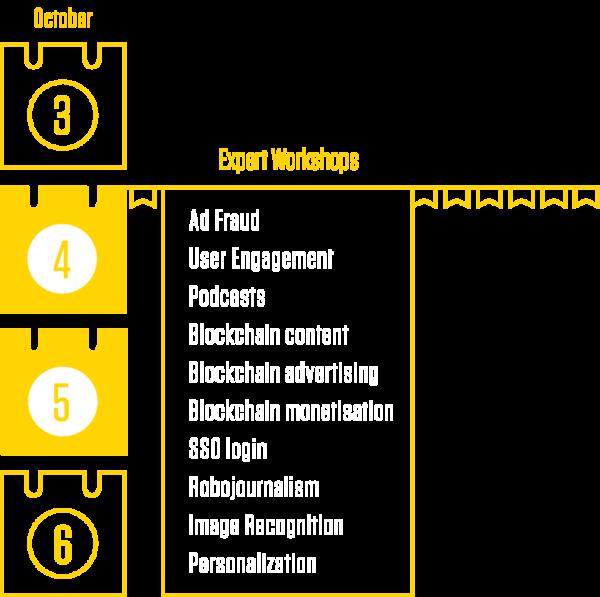 startups v6 2018